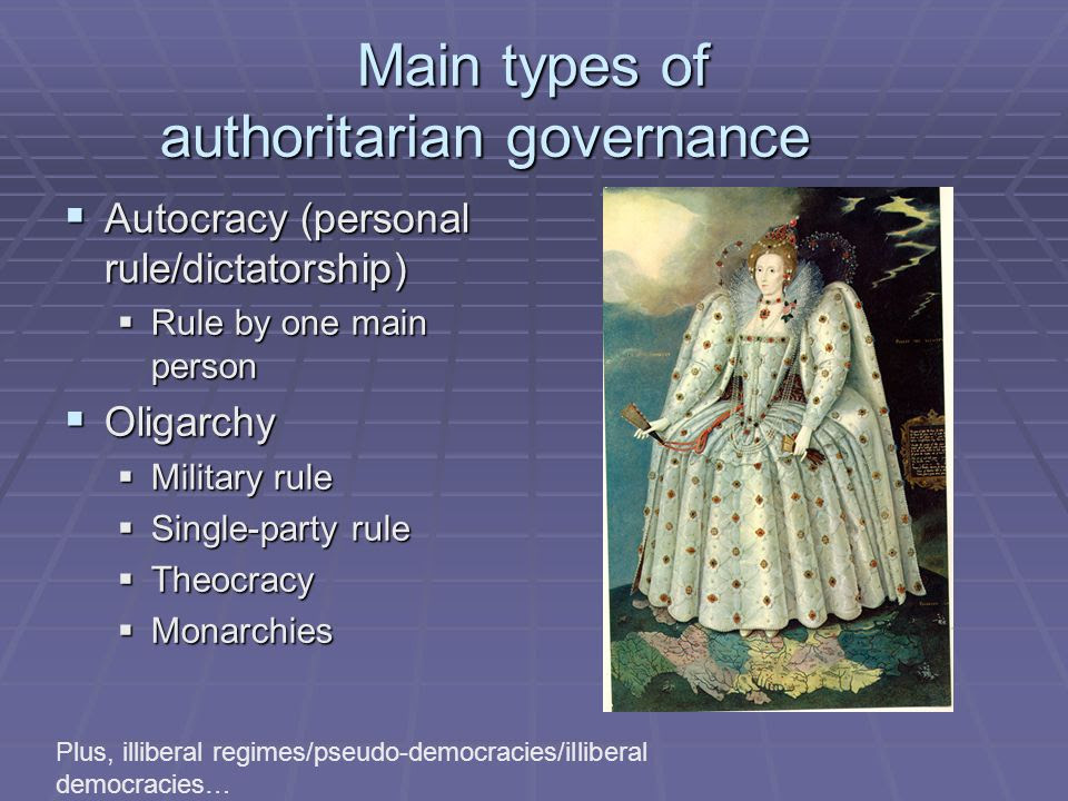 Image result for authoritarian governance