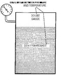 low pressure boilers pdf download