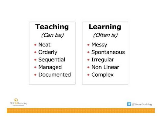 Managing vs. Leading | Create Learning Environments | Steve Barkley