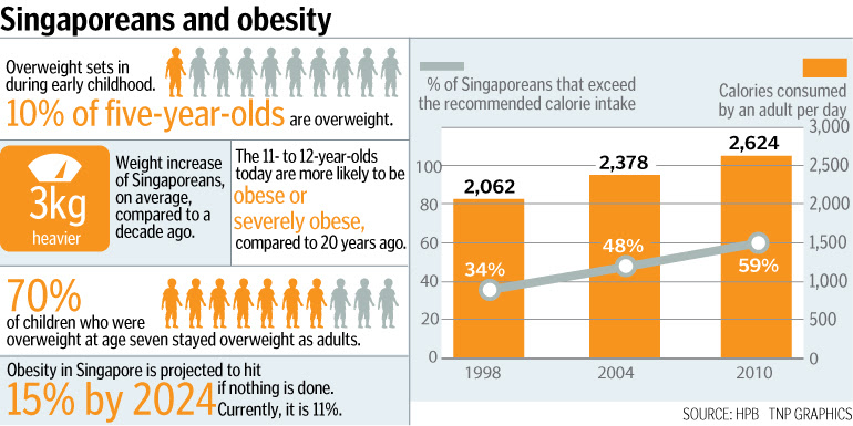 body fat percentage vs body mass index