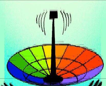 Government earns almost Rs 66,000 crore even as 60% spectrum remains unsold | Gadgets Now