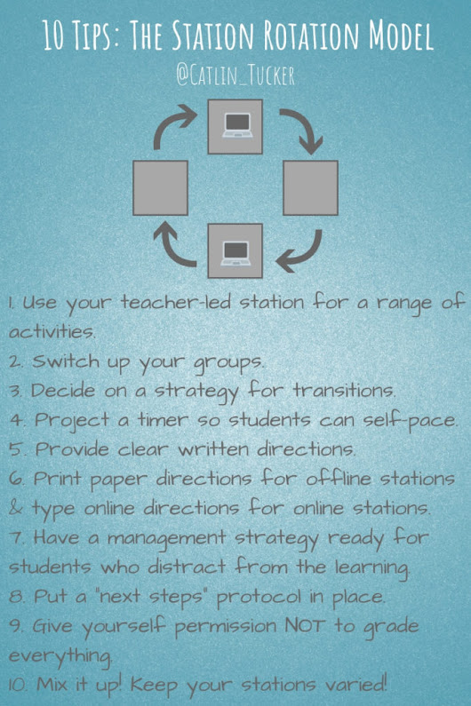 10 Tips for Teachers Using the Station Rotation Model