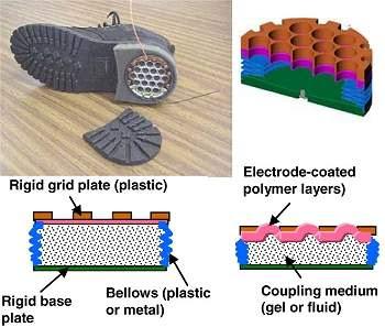 Sapato-gerador produz energia para seu celular