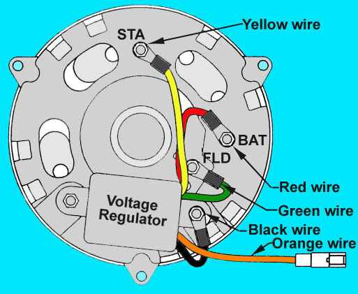1984 F250 Wiring Diagram Gota Wiring Diagram