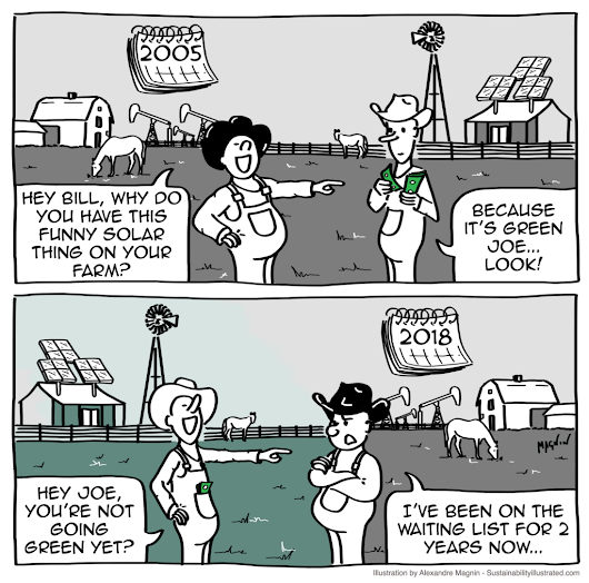 Solar is green in Texas (cartoon #12) - Sustainability Illustrated