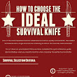 How to choose the ideal survival knife | Survival Spot