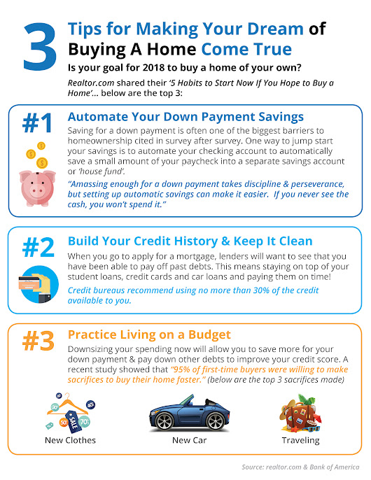 3 Tips for Making Your Dream Home a Reality [INFOGRAPHIC]