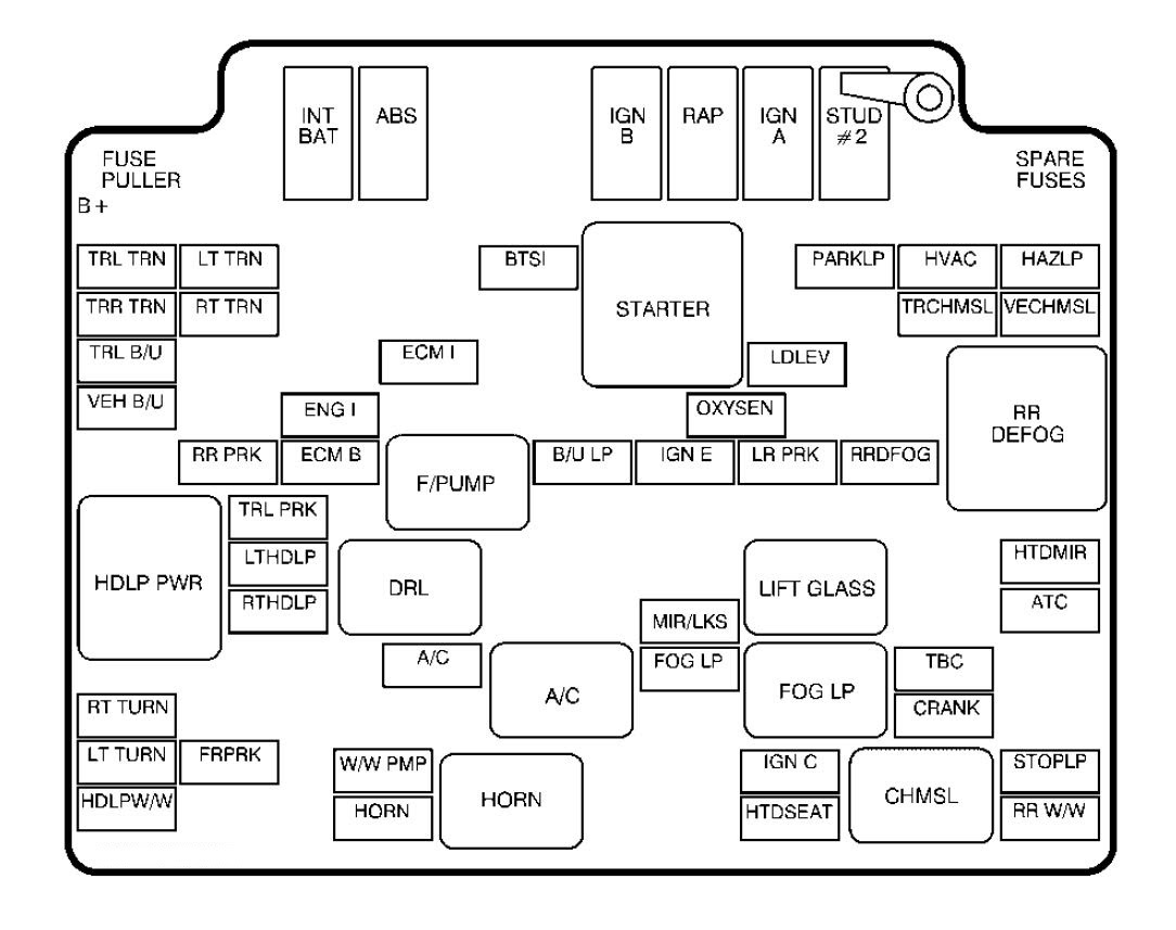 20 Best 2001 Chevy S10 Radio Wiring Diagram