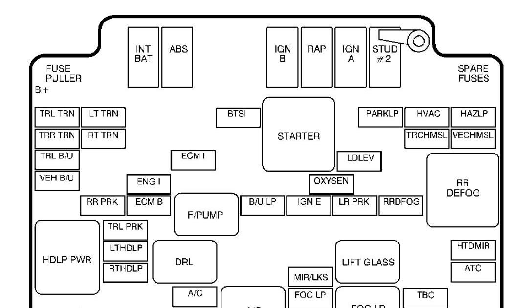 2000 Gmc Jimmy Fuse Box Diagram On 2000 Gmc Sonoma Fuse ...