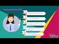 ISO 26000 Sebagai Pedoman Tanggung Jawab Sosial Perusahaan