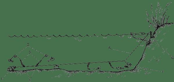 Перемет для угря
