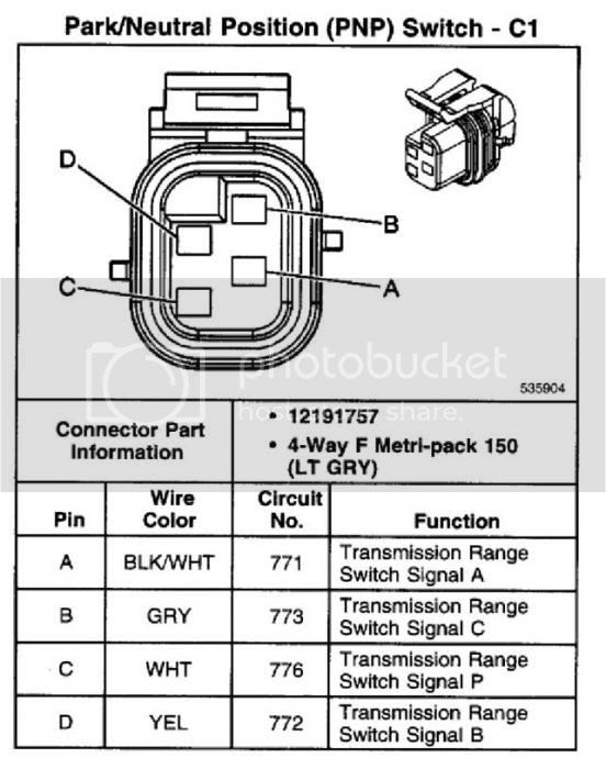 Diagram Chevy 4l80e Neutral Safety Switch Wiring Diagram Full Version Hd Quality Wiring Diagram Diagramrhoneo Kinokopodcast Fr