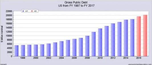 us-federal-debt-nov-16