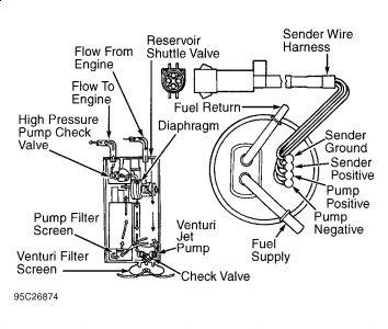 94 Ford F150 Fuel Pump Wiring Diagram | Ford F150 Fuel Sending Unit Wiring Diagram |  | Formula F 1 Results