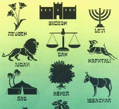 Hebrew Israelites Symbols