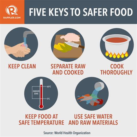 preventing food contamination  ways  ensure food safety