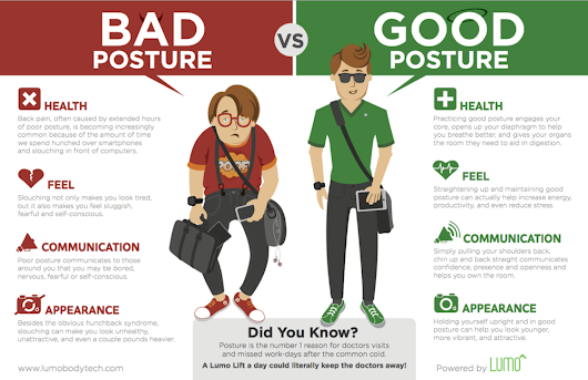 5 Exercise Tips for Better Posture