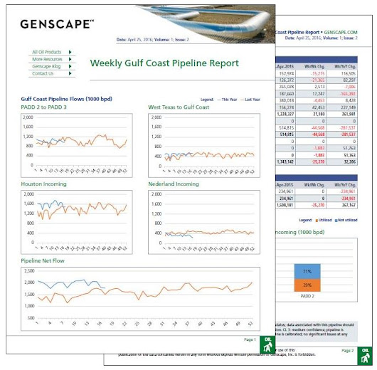 Weekly Gulf Coast Pipelines Report Giveaway | Genscape