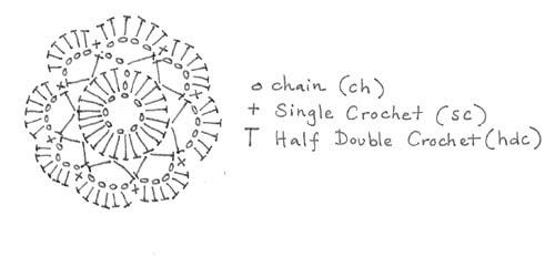 un jardín de hilo: Crochet Flower Earrings