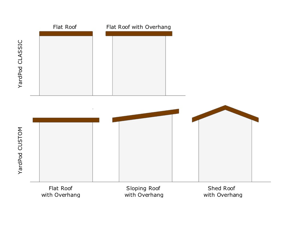 YP Website Roof Profiles_1