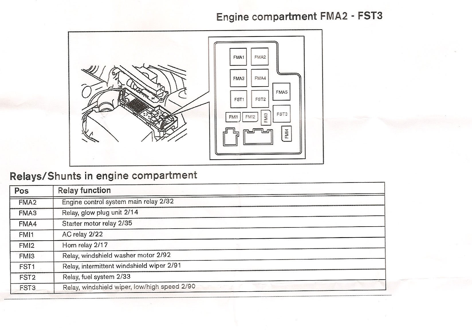 Diagram Volvo S40 Fuse Box Diagram Full Version Hd Quality Box Diagram Stereodiagram1c Portoniathos It