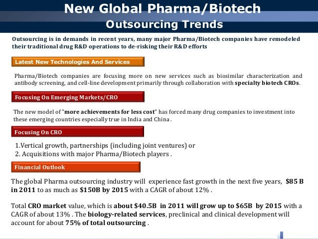 Global biotech outsourcing trends