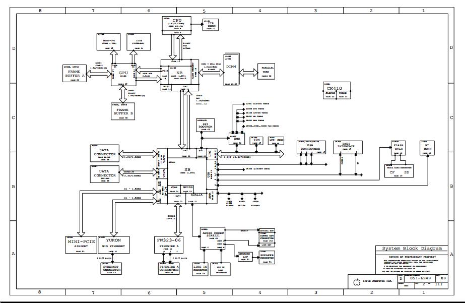 Foxconn Motherboard Wiring Diagram