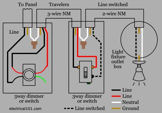 Light Fixture Wiring Diagrams