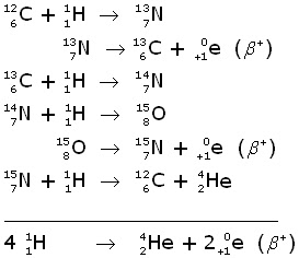 Spice of Lyfe: Nuclear Chemical Equation Calculator