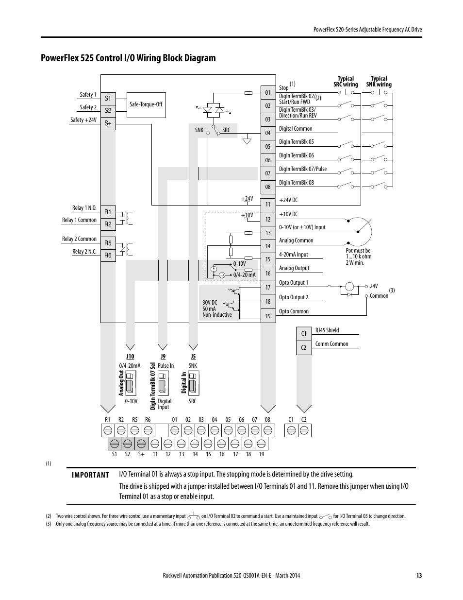 Diagram Yamaha 04 R1 Wiring Diagram Full Version Hd Quality Wiring Diagram Suspensiontechniques Terrassement De Vita Fr