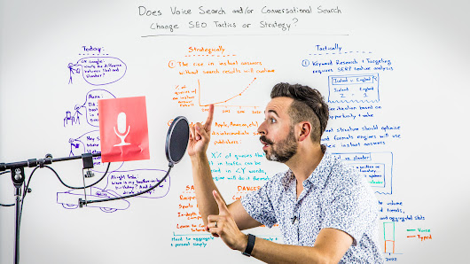 Does Voice Search and/or Conversational Search Change SEO Tactics or Strategy?