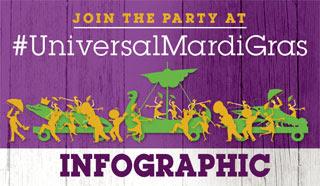 Universal Mardi Gras - Infographic