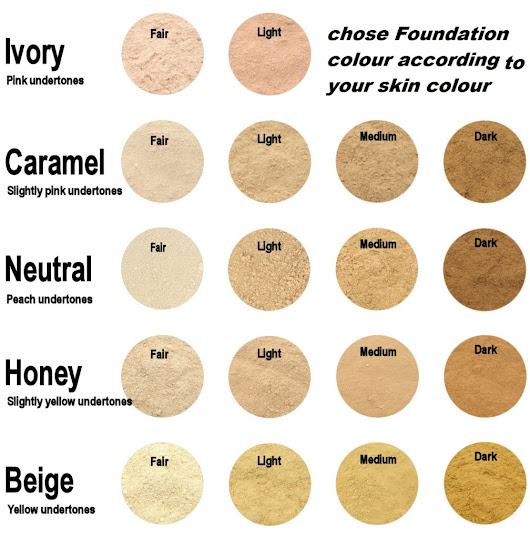 Foundation makeup tips | Makeup foundation tutorials  |   Tips & Quiz