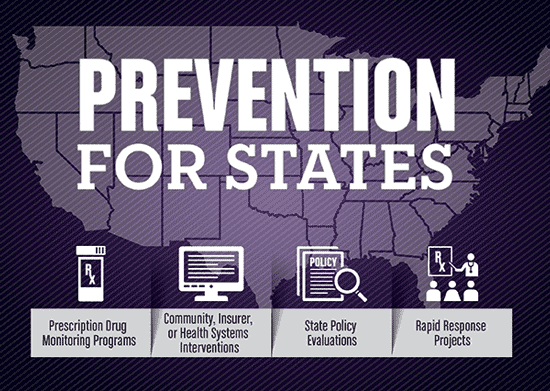 Prevention for States: Prescription Drug Monitoring Programs; Community, Insurer, or Health Systems Interventions; State Policy Evaluations; Rapid Response Projects