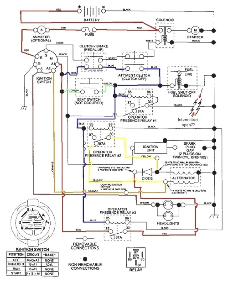 Kohler Engine Ignition Wiring Diagram from lh3.googleusercontent.com