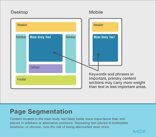 More than Keywords: 7 Concepts of Advanced On-Page SEO