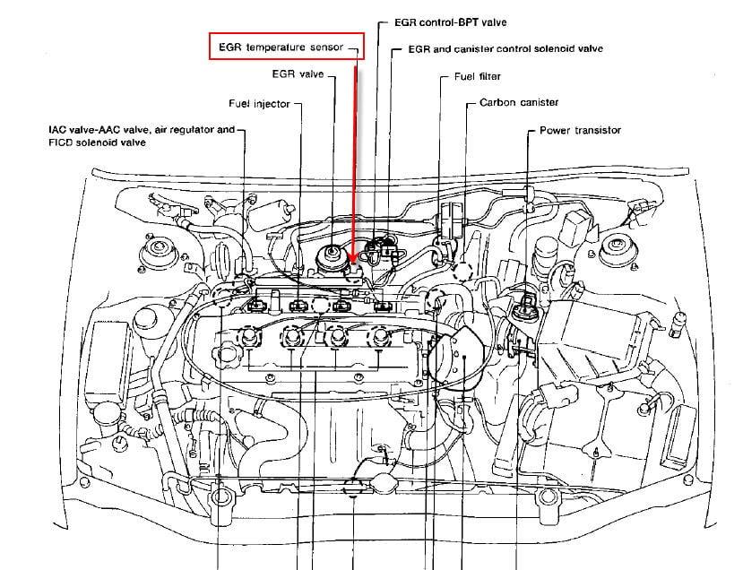 7 3 Engine Oil Temp Sensor Location | Free Download Wiring ...