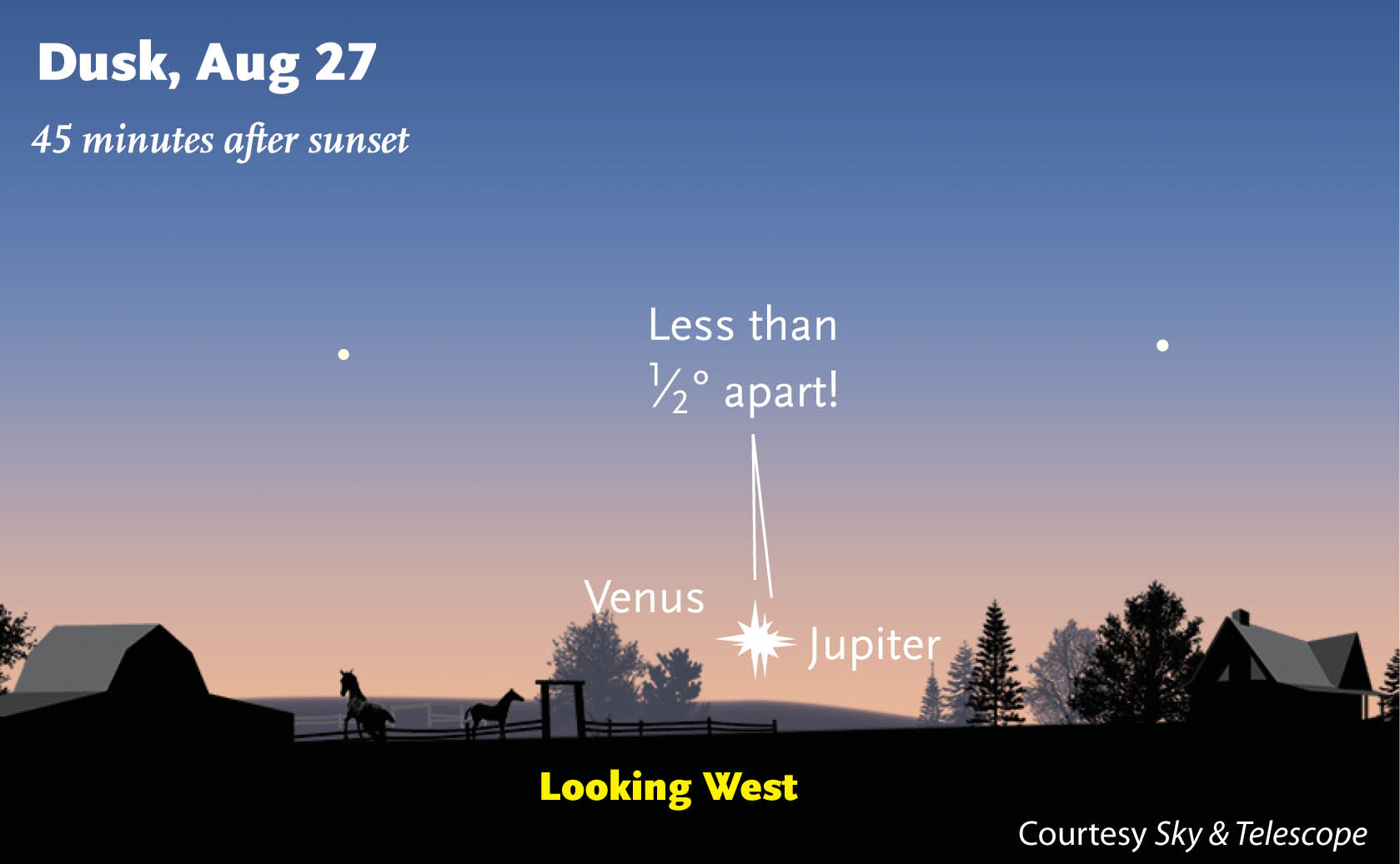 Another Sign In The Heavens 8/27: Jupiter And Venus In Closest Conjunction Since 1660