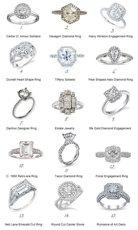 Engagement Ring Options: Getting the Best Deal when