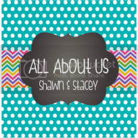 Grab button for All About Us