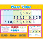 Teacher Created Resources TCR7561 Place Value Chart