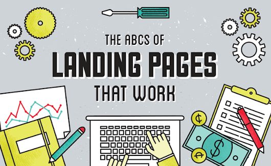The ABCs of Landing Pages That Work [Infographic] - Copyblogger