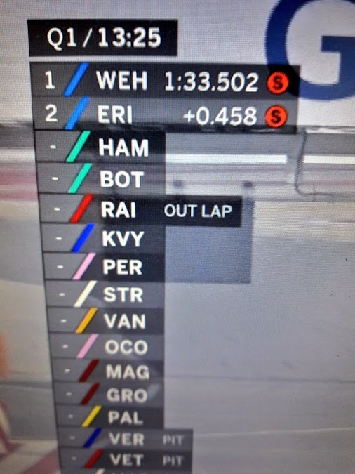 Well, it's not P1 and P2 after more cars crossed the line... ;-) But after the first outings in Q1 we...