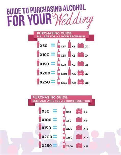 25  best ideas about Wedding Alcohol on Pinterest