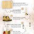 10 Tips for Moving & Lifting Infographic – Grainger Industrial Supply
