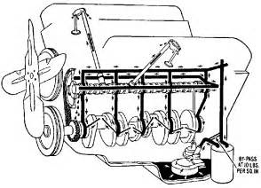 4 3l V6 Vortec Engine Block Diagram Gota Wiring Diagram