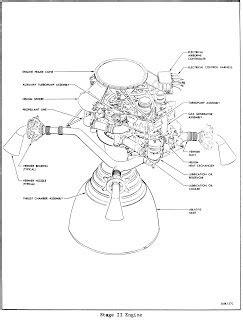 Orbit Seals: SpaceX Falcon1 ファルコン1 ロケット システム設計 (第2回目