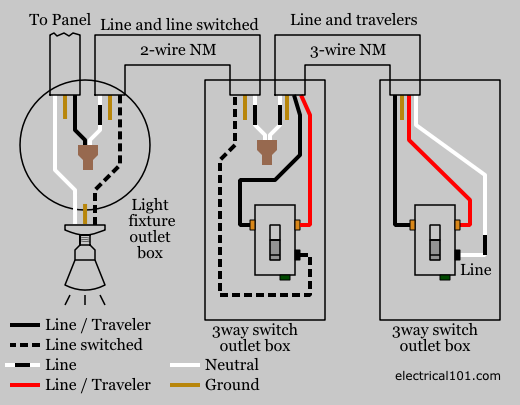 wiring diagram of 3 way switch image 5
