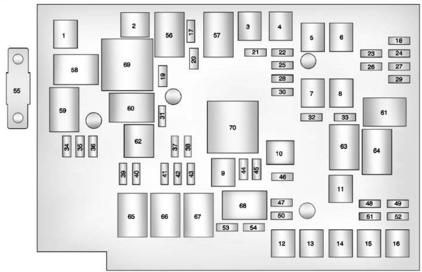 Chevrolet Equinox Mk2 2010 2015 Fuse Box Diagram Auto Genius