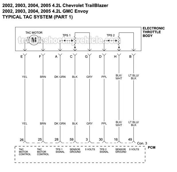 Chevy Throttle Body Wiring Diagram
